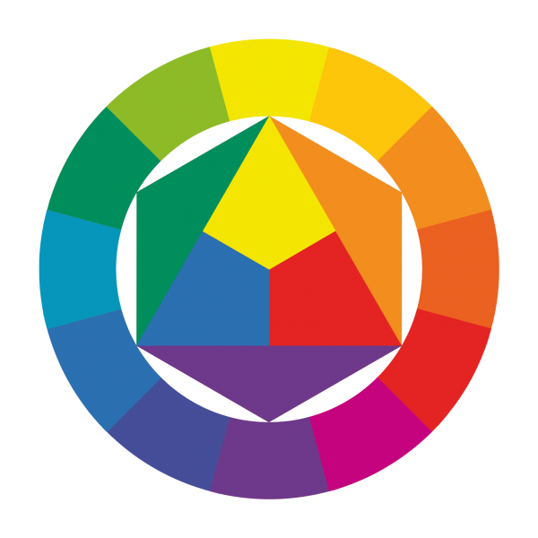Farbkreis by Johannes Itten. A triangle composed of yellow, red, and blue, surrounded by triangles created by blending each of the adjacent colors. Enclosing the whole piece is a circle of 12 colors from red through violet.