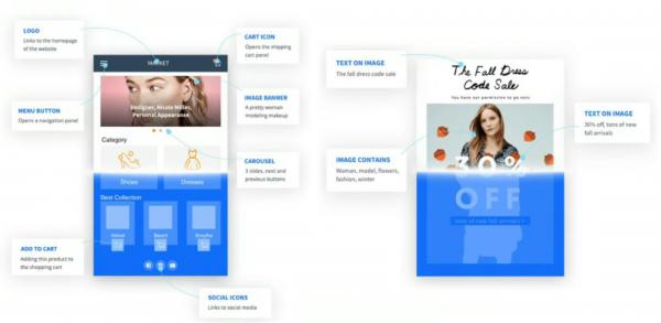 accessibility overlay menus