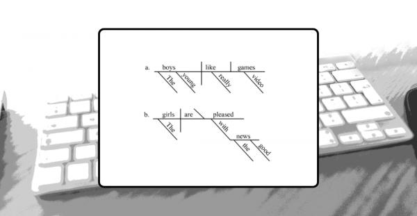 A chart visually describing reading levels